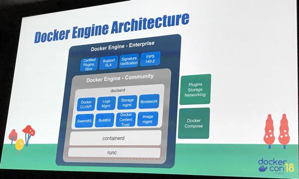 Docker Engine Architecture